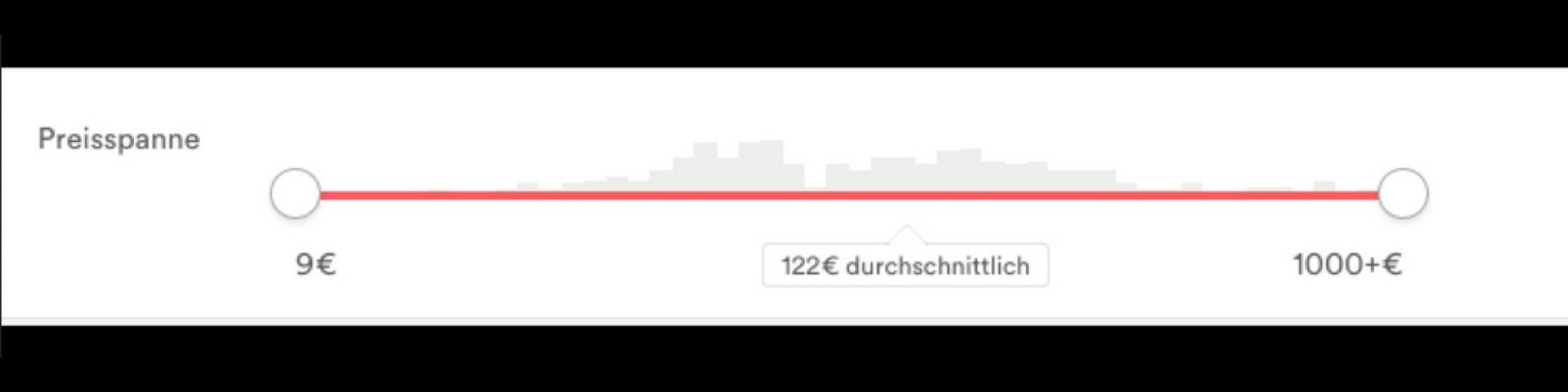 Airbnb - Regler Preisspanne